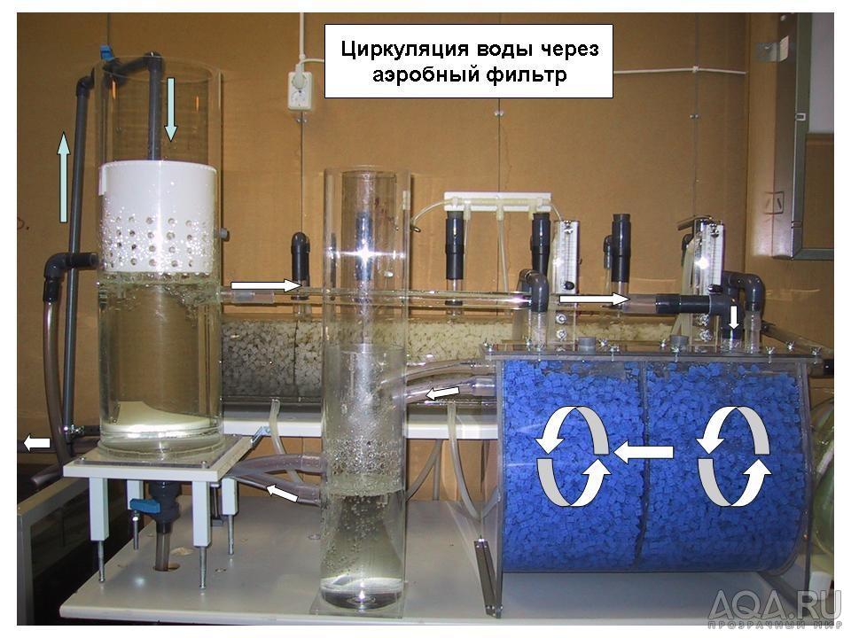 Фильтр для очистки воды в аквариум своими руками