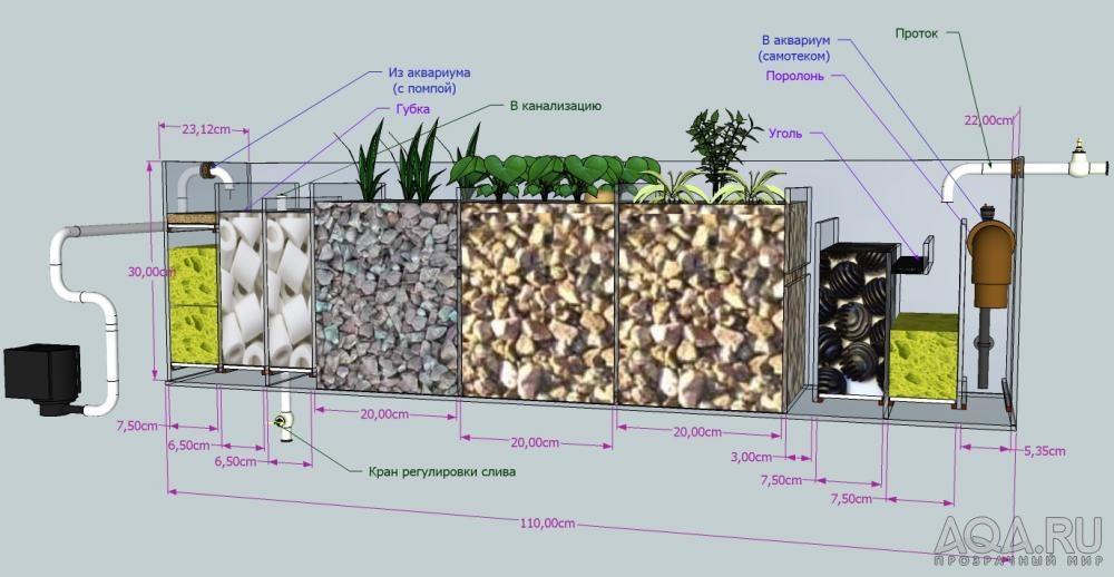 Самп фильтр для аквариума