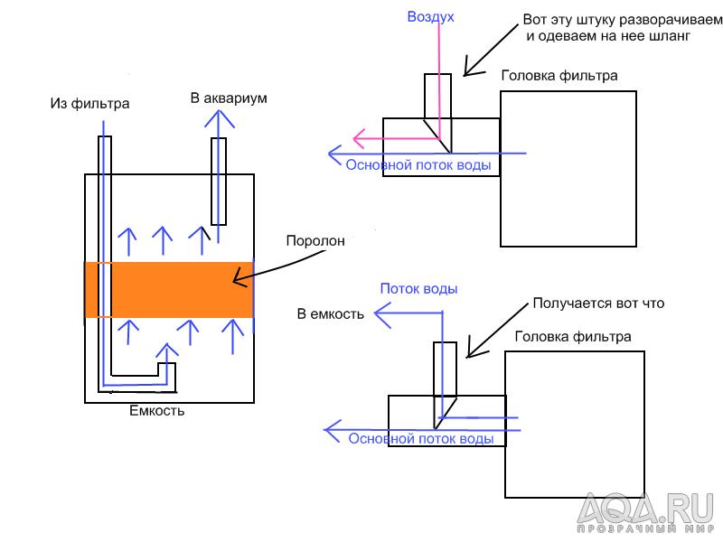 Схема подключения биофильтра